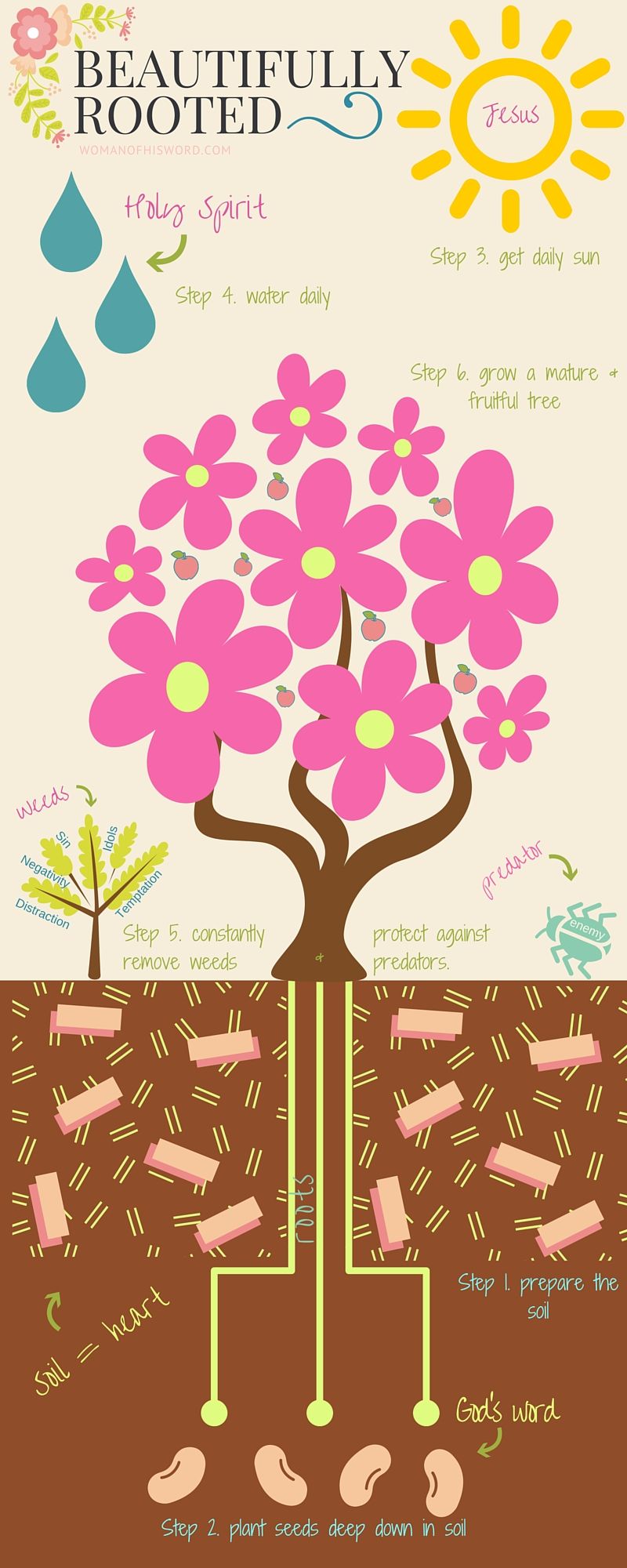 I Hate Monday Images Beautifully Rooted –...